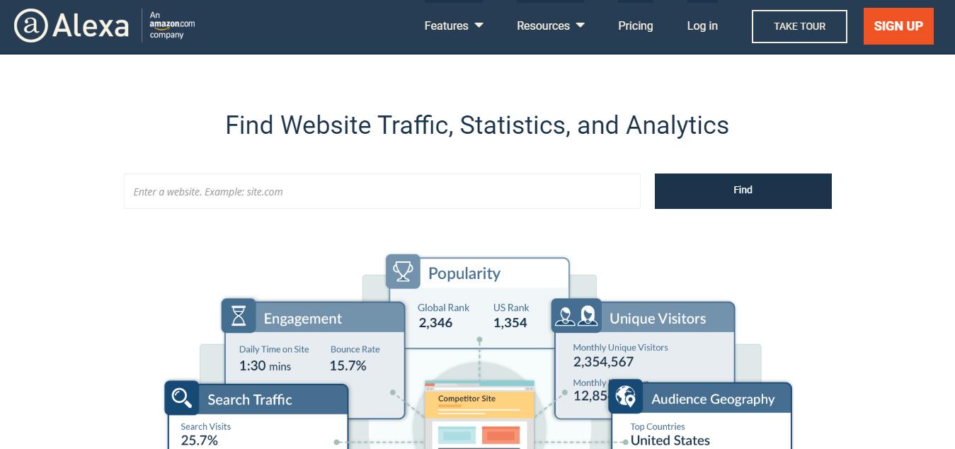 Mengkaji laman web pesaing